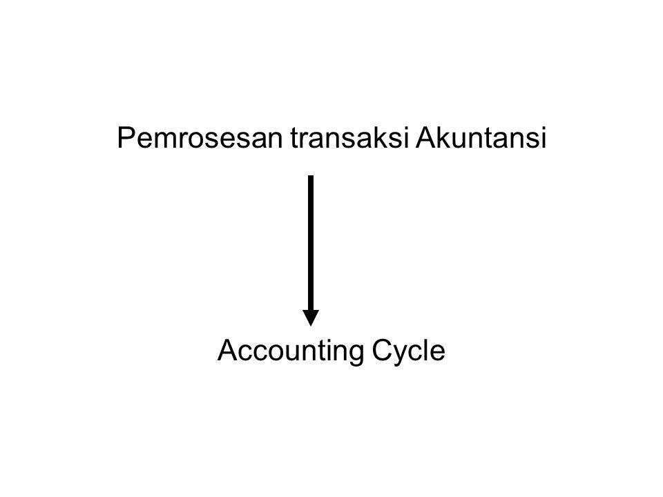 Pemrosesan transaksi Akuntansi Accounting Cycle