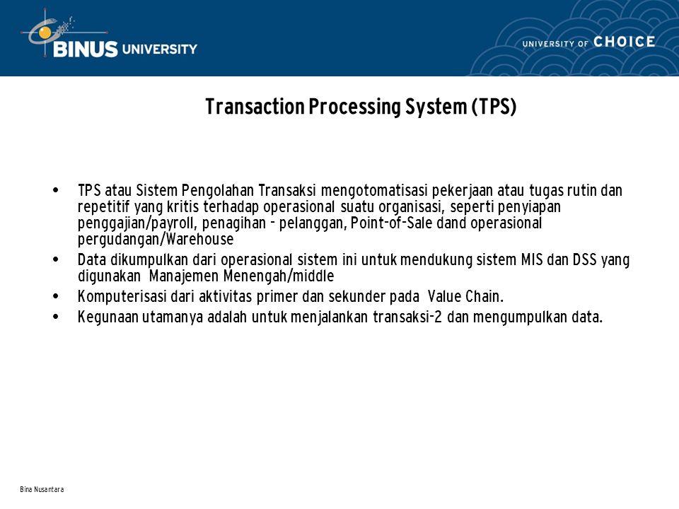 Bina Nusantara Transaction Processing System (TPS) TPS atau Sistem Pengolahan Transaksi mengotomatisasi pekerjaan atau tugas rutin dan repetitif yang