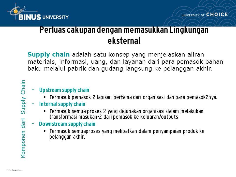 Bina Nusantara Perluas cakupan dengan memasukkan Lingkungan eksternal – Upstream supply chain Termasuk pemasok-2 lapisan pertama dari organisasi dan p