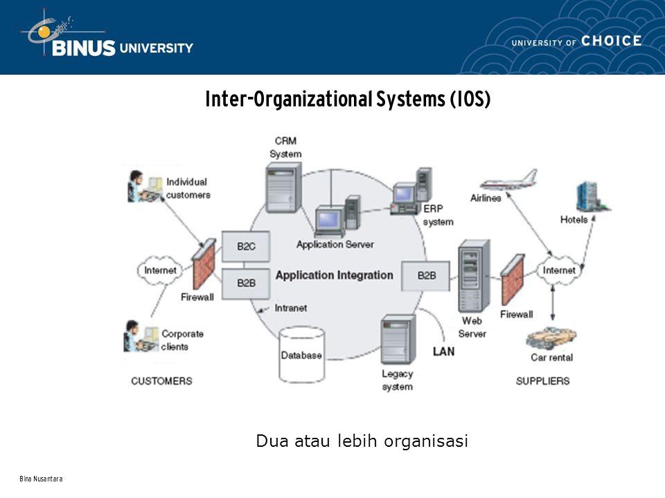 Bina Nusantara Inter-Organizational Systems (IOS) Dua atau lebih organisasi
