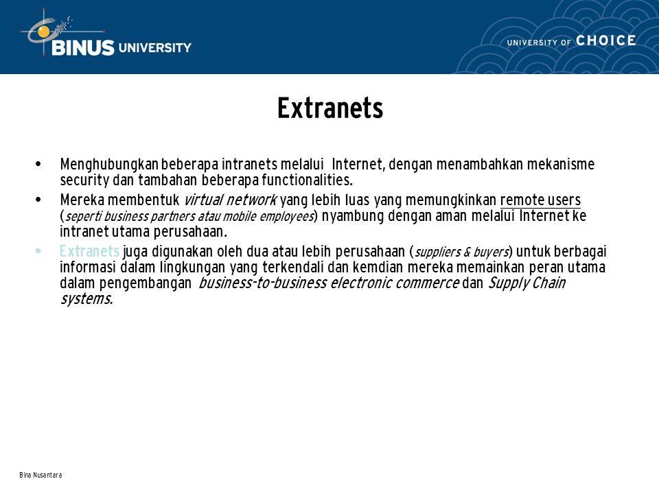 Bina Nusantara Extranets Menghubungkan beberapa intranets melalui Internet, dengan menambahkan mekanisme security dan tambahan beberapa functionalitie