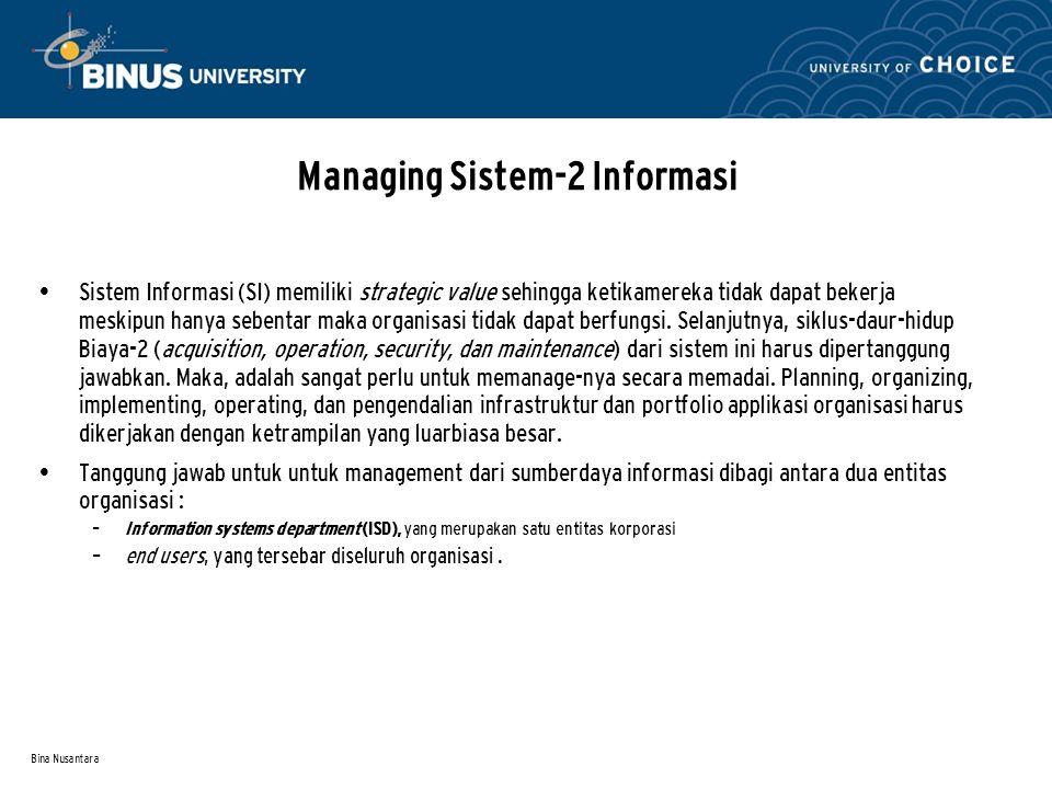 Bina Nusantara Managing Sistem-2 Informasi Sistem Informasi (SI) memiliki strategic value sehingga ketikamereka tidak dapat bekerja meskipun hanya seb