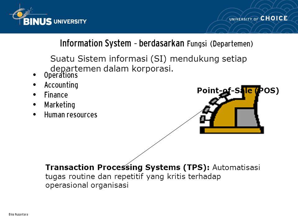 Bina Nusantara Information System – berdasarkan Fungsi (Departemen) Operations Accounting Finance Marketing Human resources Suatu Sistem informasi (SI