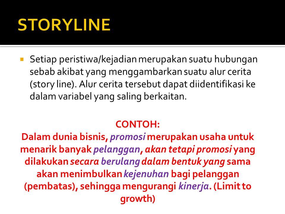  Setiap peristiwa/kejadian merupakan suatu hubungan sebab akibat yang menggambarkan suatu alur cerita (story line). Alur cerita tersebut dapat diiden