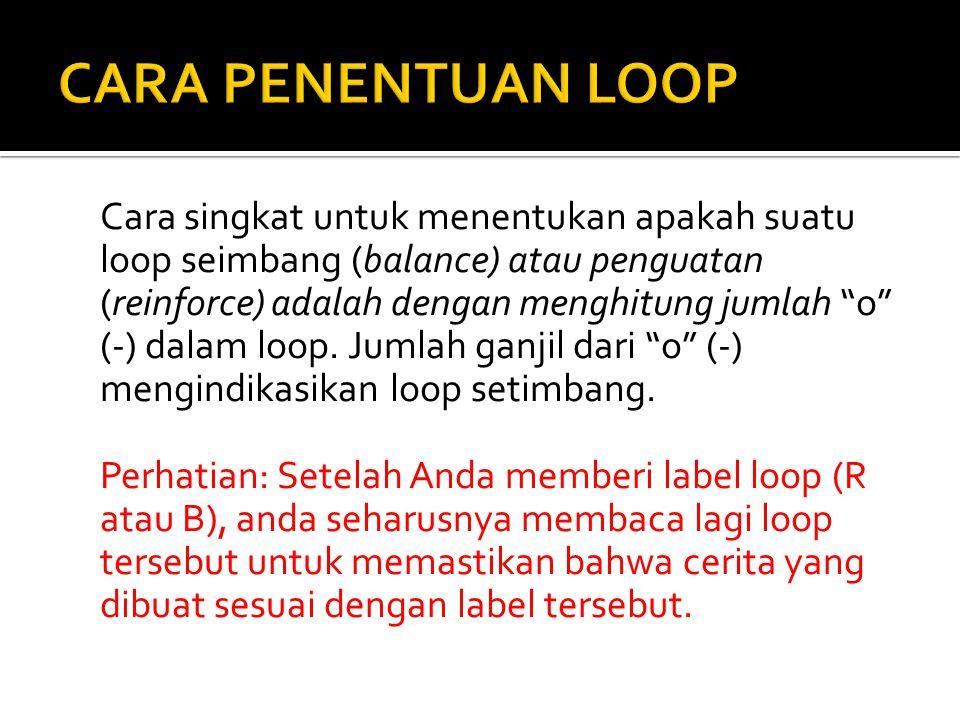 """Cara singkat untuk menentukan apakah suatu loop seimbang (balance) atau penguatan (reinforce) adalah dengan menghitung jumlah """"o"""" (-) dalam loop. Juml"""