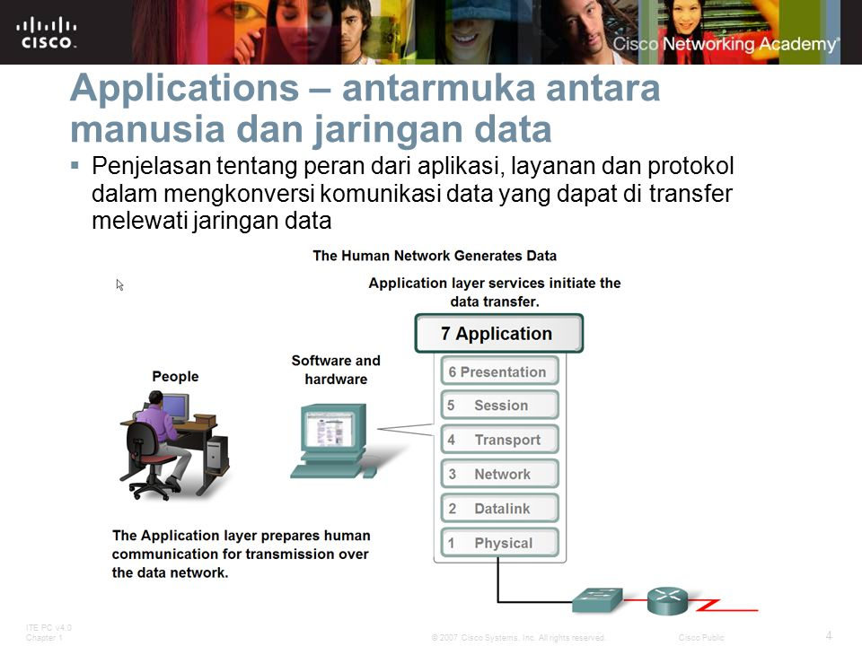 ITE PC v4.0 Chapter 1 4 © 2007 Cisco Systems, Inc. All rights reserved.Cisco Public Applications – antarmuka antara manusia dan jaringan data  Penjel