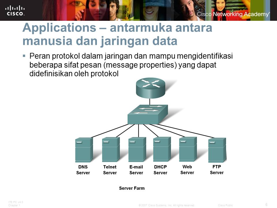 ITE PC v4.0 Chapter 1 6 © 2007 Cisco Systems, Inc. All rights reserved.Cisco Public Applications – antarmuka antara manusia dan jaringan data  Peran