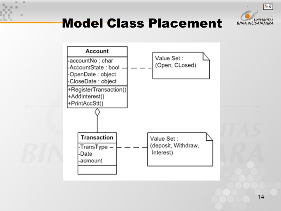 14 Model Class Placement