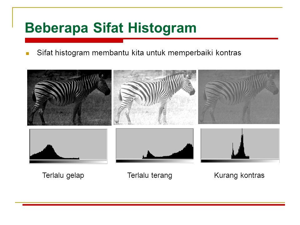 Beberapa Sifat Histogram Sifat histogram membantu kita untuk memperbaiki kontras Terlalu gelap Terlalu terang Kurang kontras