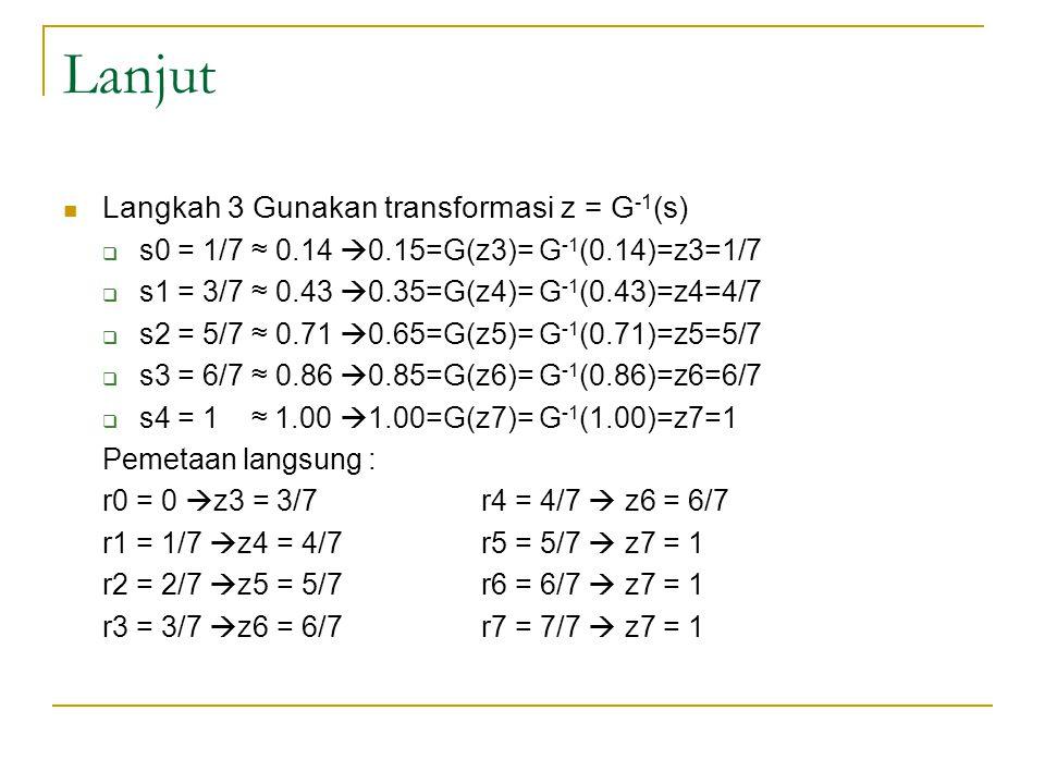 Lanjut Langkah 3 Gunakan transformasi z = G -1 (s)  s0 = 1/7 ≈ 0.14  0.15=G(z3)= G -1 (0.14)=z3=1/7  s1 = 3/7 ≈ 0.43  0.35=G(z4)= G -1 (0.43)=z4=4