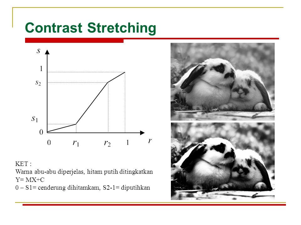 Contrast Stretching KET : Warna abu-abu diperjelas, hitam putih ditingkatkan Y= MX+C 0 – S1= cenderung dihitamkam, S2-1= diputihkan