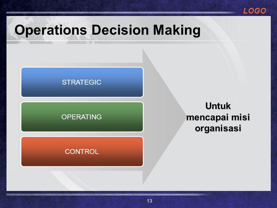 LOGO Operations Decision Making STRATEGIC OPERATING CONTROL Untuk mencapai misi organisasi 13