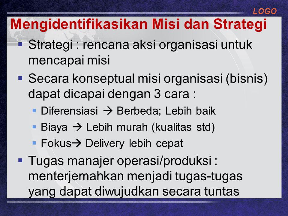 LOGO  Strategi : rencana aksi organisasi untuk mencapai misi  Secara konseptual misi organisasi (bisnis) dapat dicapai dengan 3 cara :  Diferensias