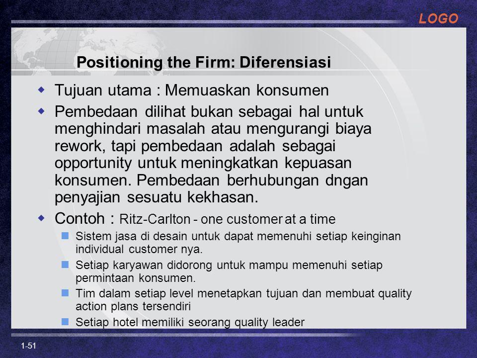 LOGO 1-51 Positioning the Firm: Diferensiasi  Tujuan utama : Memuaskan konsumen  Pembedaan dilihat bukan sebagai hal untuk menghindari masalah atau