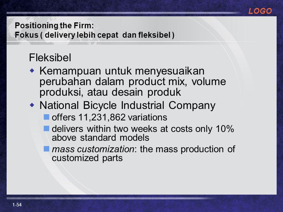 LOGO 1-54 Positioning the Firm: Fokus ( delivery lebih cepat dan fleksibel ) Fleksibel  Kemampuan untuk menyesuaikan perubahan dalam product mix, vol