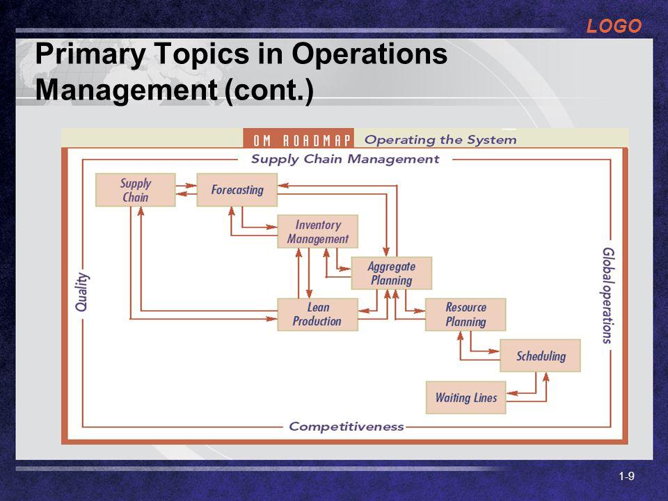 LOGO Operations Function Fungsi Operations memiliki hubungan timbal balik dengan fungsi lainnya dalam organisasi (finance/accounting, marketing, human resources) maupun luar organisasi (supplier) 1-10