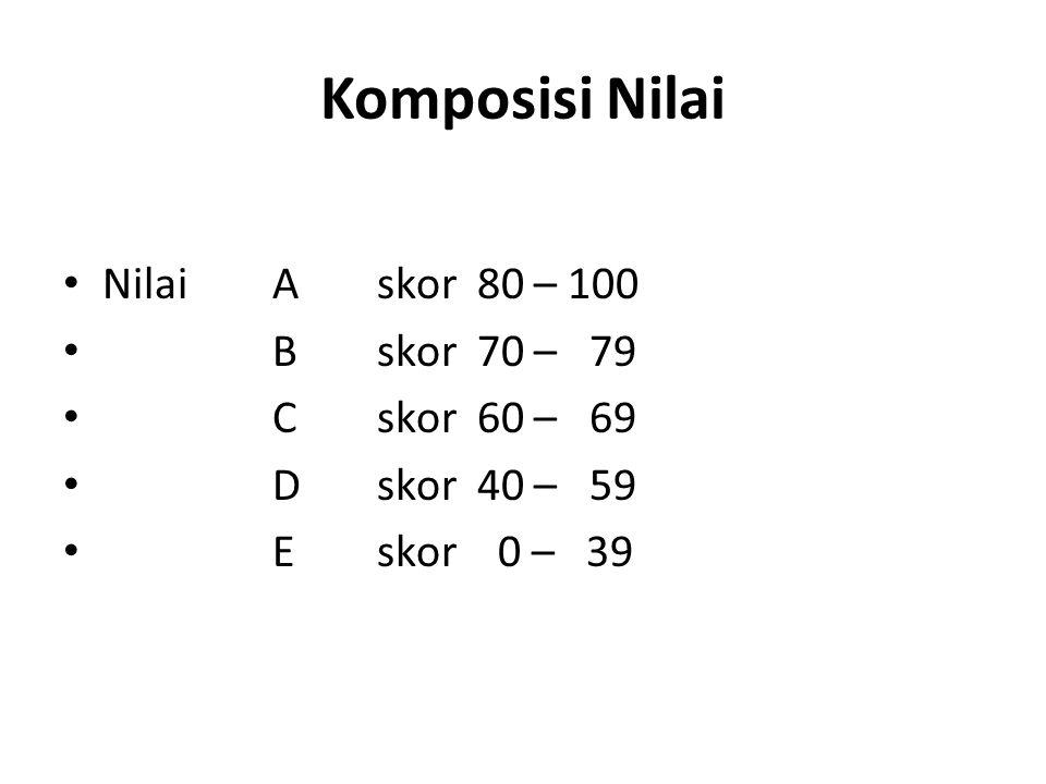Komposisi Nilai Nilai Askor 80 – 100 Bskor 70 – 79 Cskor 60 – 69 Dskor 40 – 59 Eskor 0 – 39