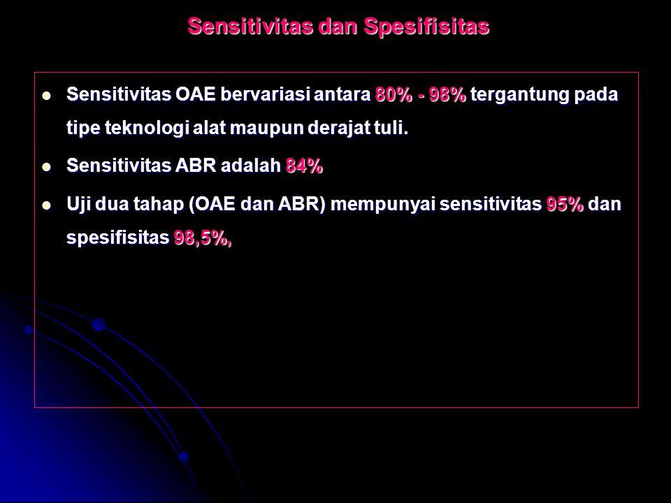Sensitivitas dan Spesifisitas Sensitivitas OAE bervariasi antara 80% - 98% tergantung pada tipe teknologi alat maupun derajat tuli. Sensitivitas OAE b