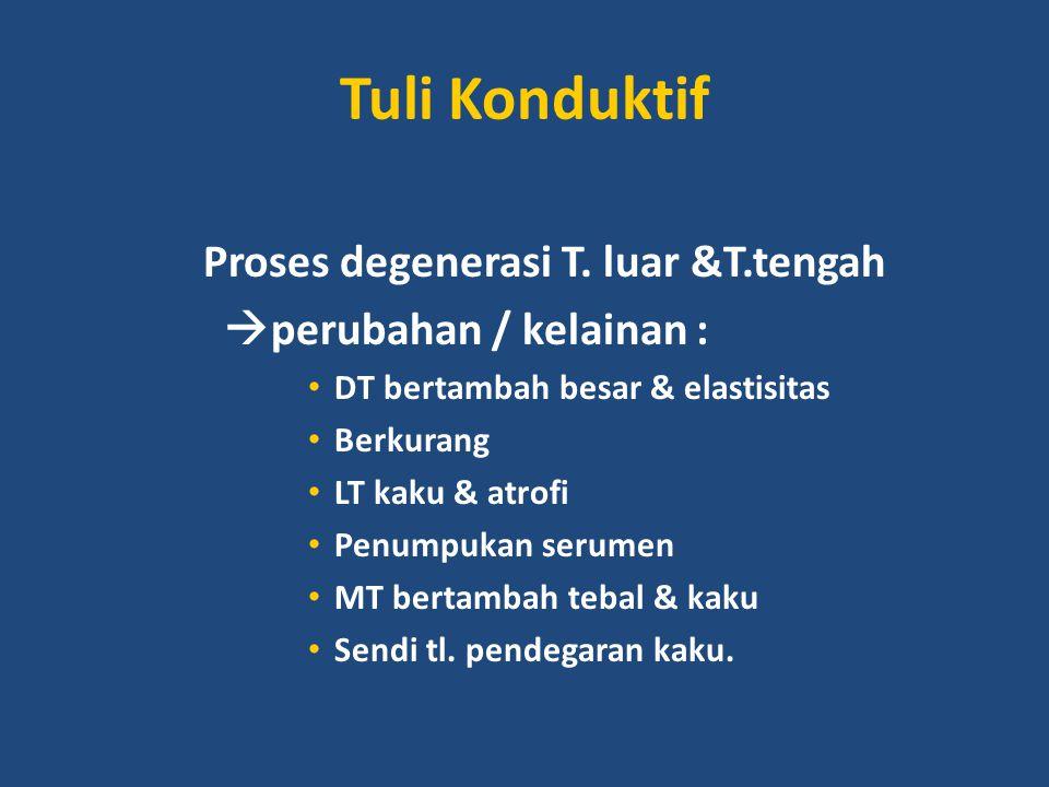 Tuli Konduktif Proses degenerasi T. luar &T.tengah  perubahan / kelainan : DT bertambah besar & elastisitas Berkurang LT kaku & atrofi Penumpukan ser