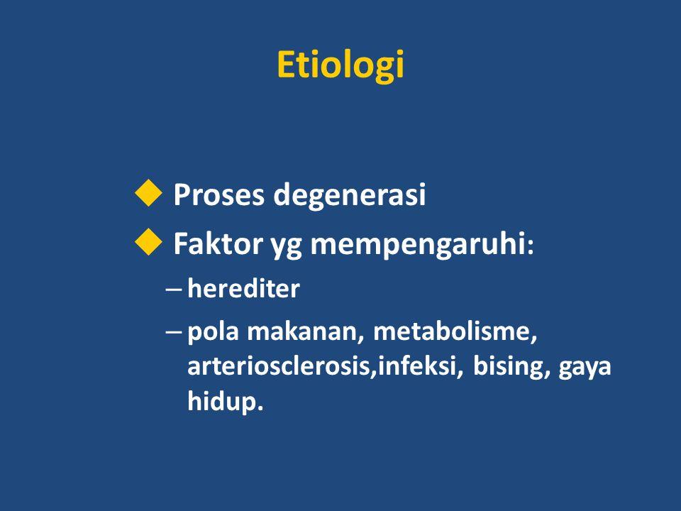 Etiologi  Proses degenerasi  Faktor yg mempengaruhi : – herediter – pola makanan, metabolisme, arteriosclerosis,infeksi, bising, gaya hidup.