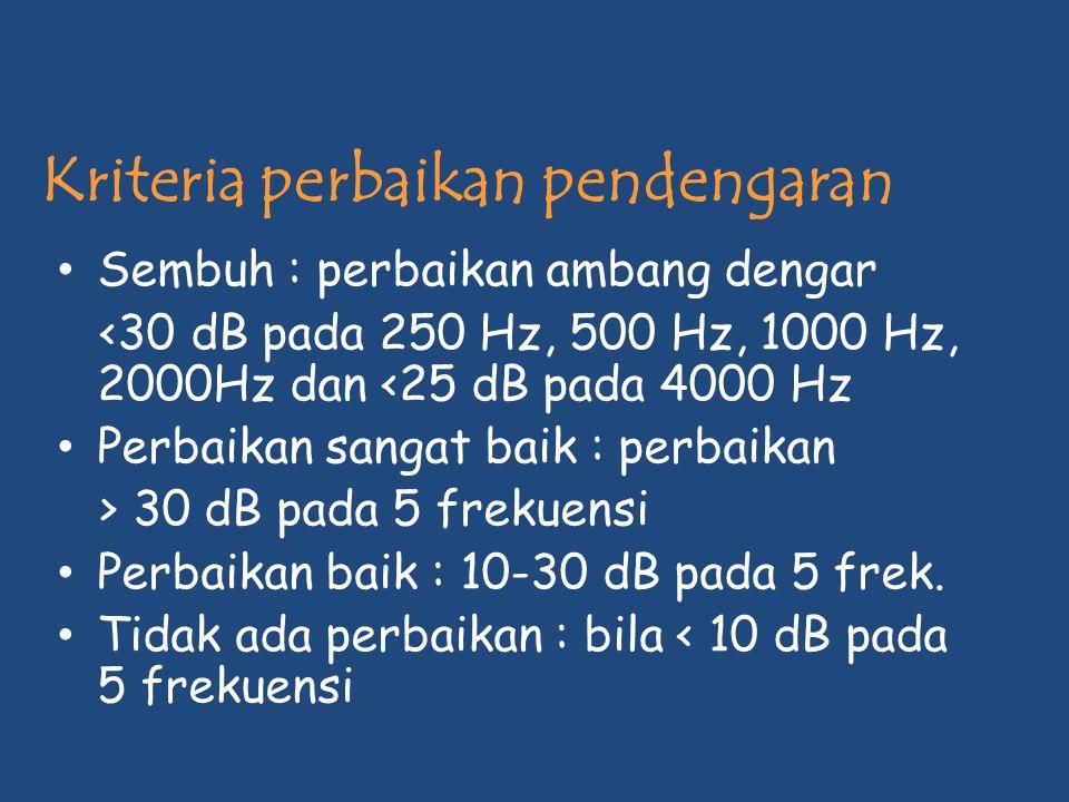 Kriteria perbaikan pendengaran Sembuh : perbaikan ambang dengar <30 dB pada 250 Hz, 500 Hz, 1000 Hz, 2000Hz dan <25 dB pada 4000 Hz Perbaikan sangat b