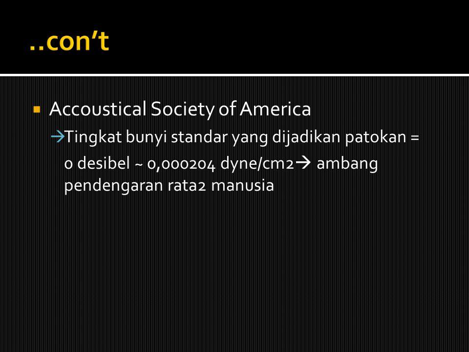  Accoustical Society of America  Tingkat bunyi standar yang dijadikan patokan = 0 desibel ~ 0,000204 dyne/cm2  ambang pendengaran rata2 manusia