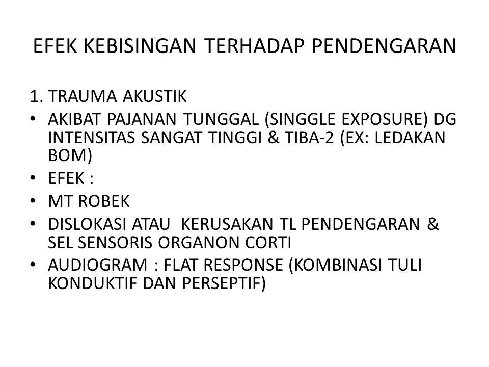 EFEK KEBISINGAN TERHADAP PENDENGARAN 1. TRAUMA AKUSTIK AKIBAT PAJANAN TUNGGAL (SINGGLE EXPOSURE) DG INTENSITAS SANGAT TINGGI & TIBA-2 (EX: LEDAKAN BOM