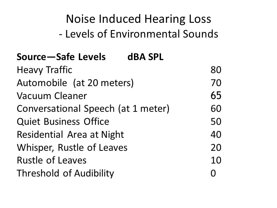 Noise Induced Hearing Loss - Levels of Environmental Sounds Source—Safe LevelsdBA SPL Heavy Traffic80 Automobile (at 20 meters)70 Vacuum Cleaner 65 Conversational Speech (at 1 meter)60 Quiet Business Office50 Residential Area at Night40 Whisper, Rustle of Leaves20 Rustle of Leaves10 Threshold of Audibility 0