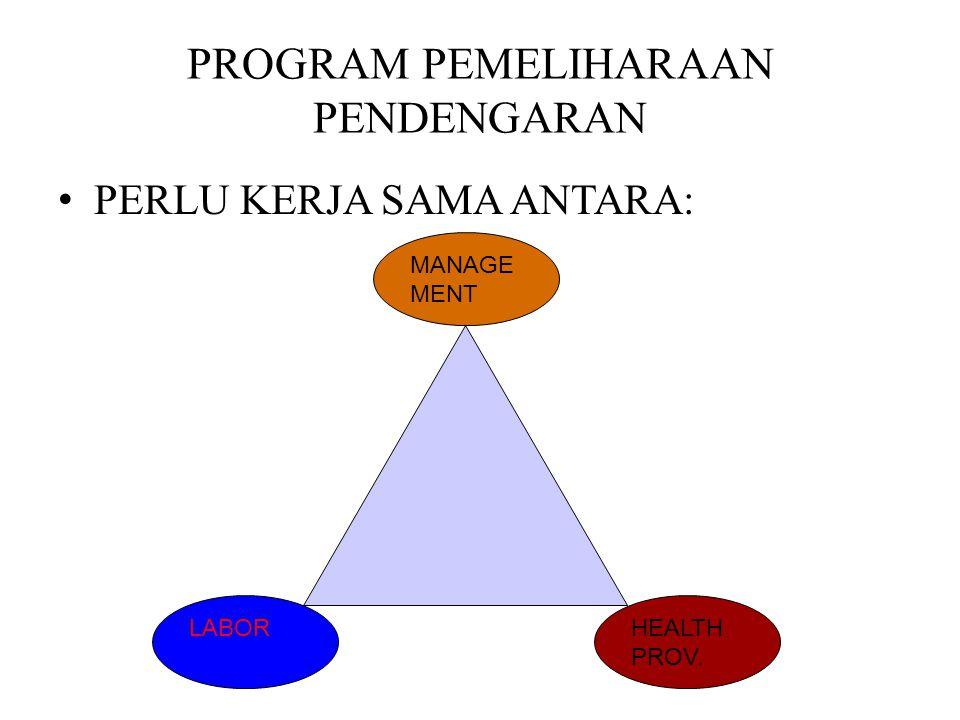 PROGRAM PEMELIHARAAN PENDENGARAN PERLU KERJA SAMA ANTARA: LABOR MANAGE MENT HEALTH PROV.