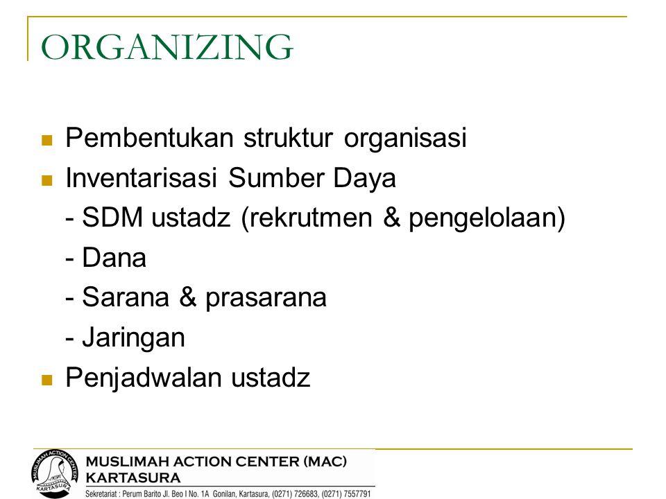ORGANIZING Pembentukan struktur organisasi Inventarisasi Sumber Daya - SDM ustadz (rekrutmen & pengelolaan) - Dana - Sarana & prasarana - Jaringan Pen