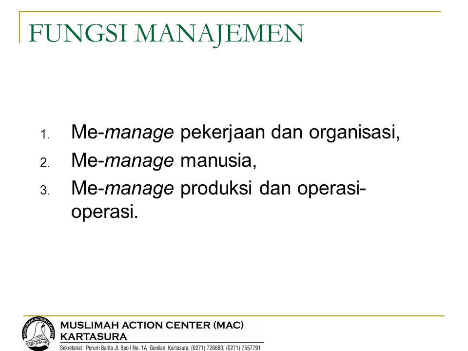 FUNGSI MANAJEMEN 1. Me-manage pekerjaan dan organisasi, 2. Me-manage manusia, 3. Me-manage produksi dan operasi- operasi.