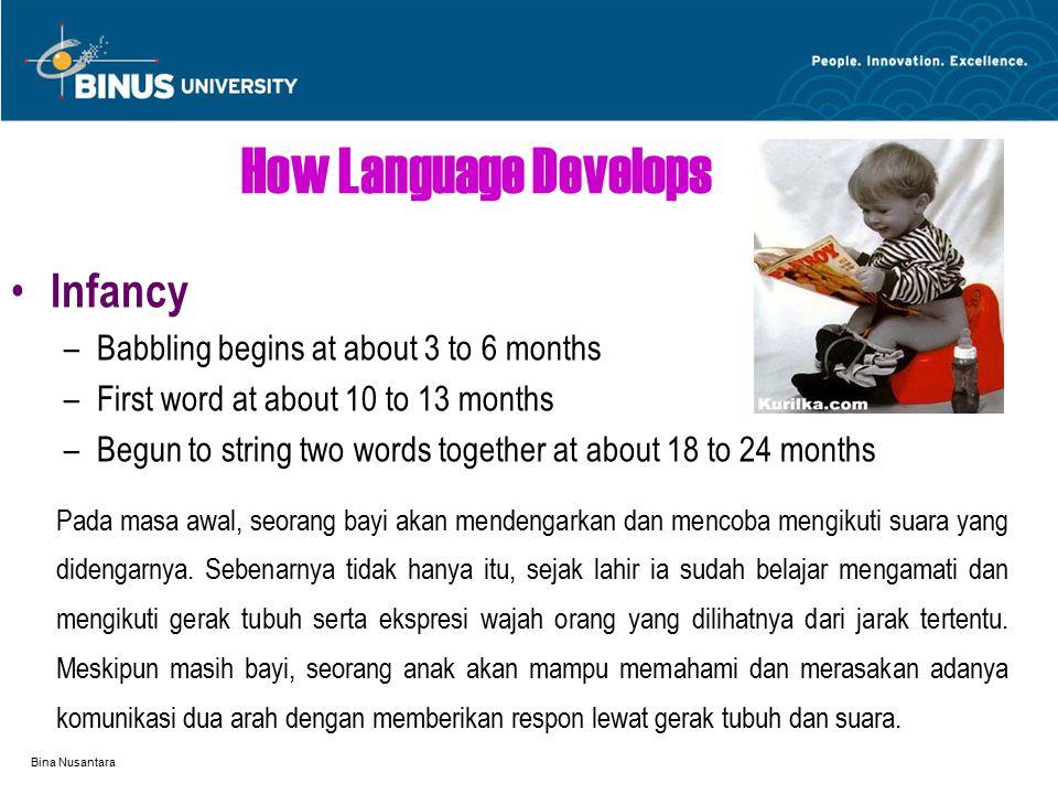 Bina Nusantara Setelah seorang bayi tersenyum, ia mulai belajar mengekspresikan dirinya melalui suara-suara yang sangat lucu dan sederhana, seperti eh , ah , uh , oh dan tidak lama kemudian ia akan mulai mengucapkan konsonan seperti m , p , b , j dan k .