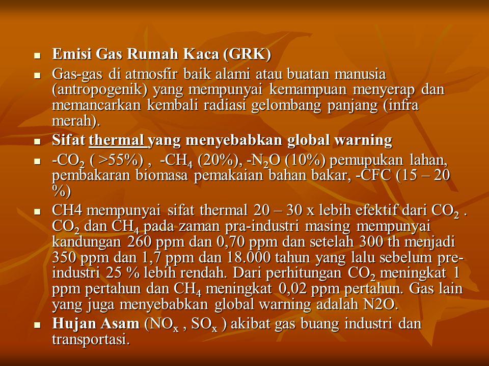 Emisi Gas Rumah Kaca (GRK) Emisi Gas Rumah Kaca (GRK) Gas-gas di atmosfir baik alami atau buatan manusia (antropogenik) yang mempunyai kemampuan menye