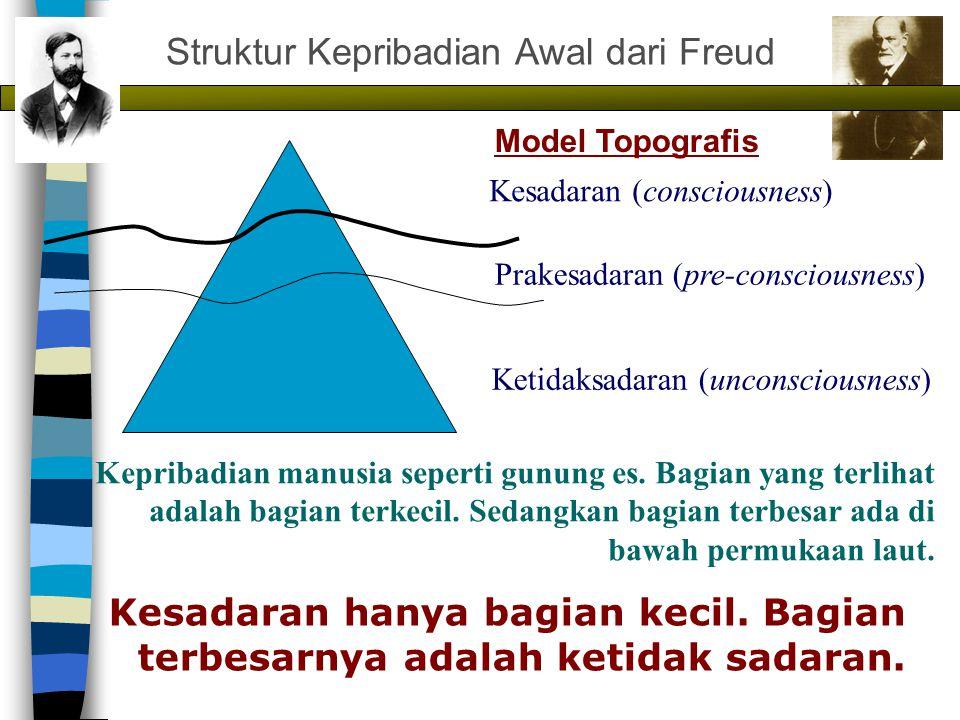 Kesadaran (consciousness) Struktur Kepribadian Awal dari Freud Ketidaksadaran (unconsciousness) Prakesadaran (pre-consciousness) Kepribadian manusia s