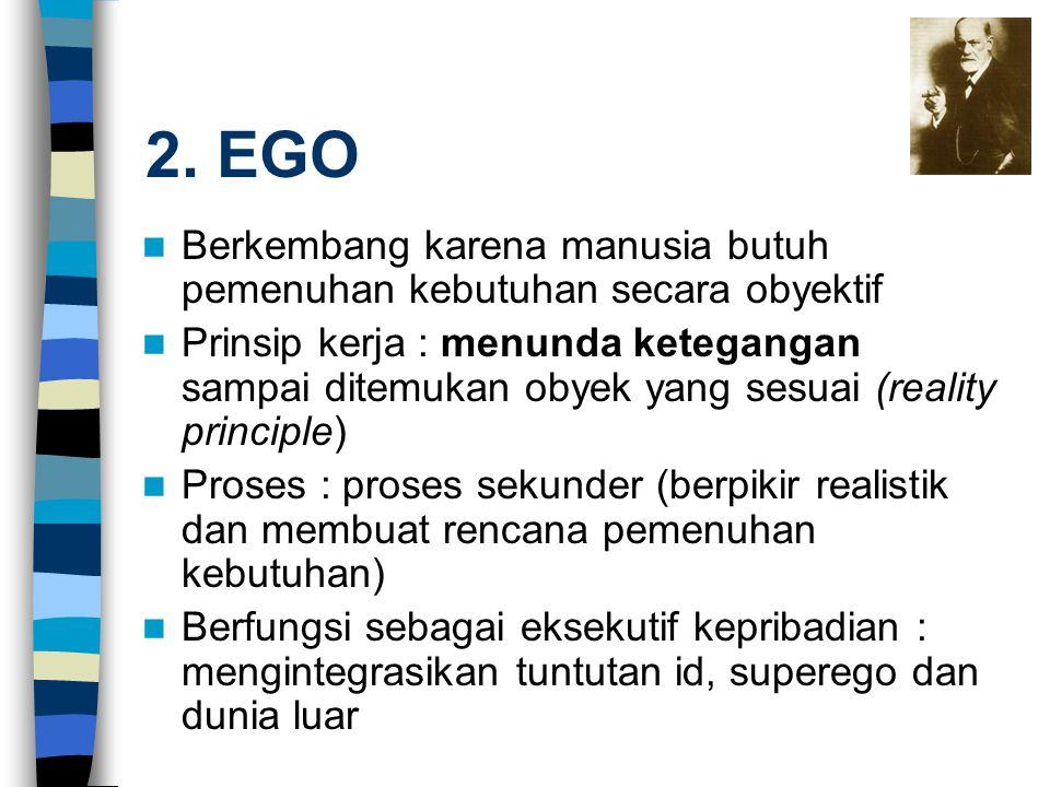2. EGO Berkembang karena manusia butuh pemenuhan kebutuhan secara obyektif Prinsip kerja : menunda ketegangan sampai ditemukan obyek yang sesuai (real