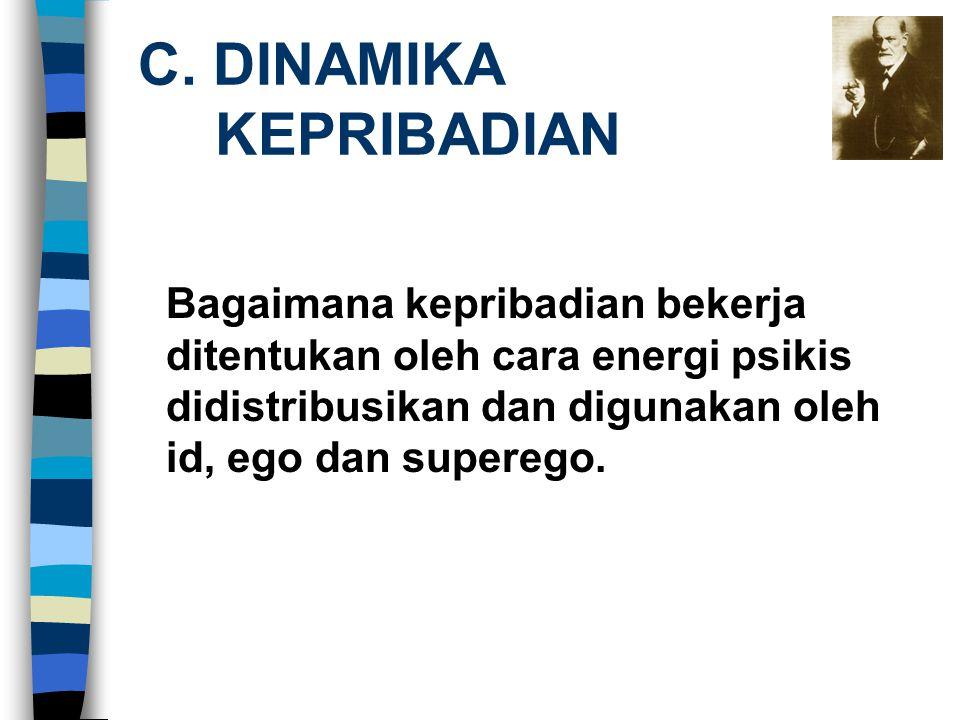 C. DINAMIKA KEPRIBADIAN Bagaimana kepribadian bekerja ditentukan oleh cara energi psikis didistribusikan dan digunakan oleh id, ego dan superego.