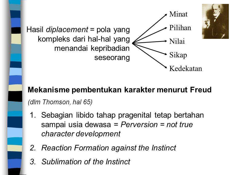 Hasil diplacement = pola yang kompleks dari hal-hal yang menandai kepribadian seseorang Minat Pilihan Nilai Sikap Kedekatan Mekanisme pembentukan kara
