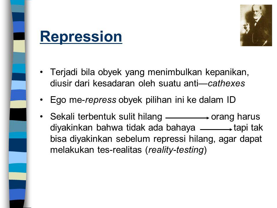 Repression Terjadi bila obyek yang menimbulkan kepanikan, diusir dari kesadaran oleh suatu anti—cathexes Ego me-repress obyek pilihan ini ke dalam ID