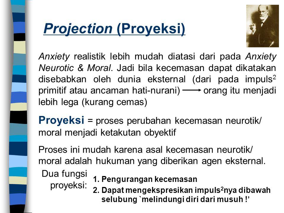 Projection (Proyeksi) Anxiety realistik lebih mudah diatasi dari pada Anxiety Neurotic & Moral. Jadi bila kecemasan dapat dikatakan disebabkan oleh du