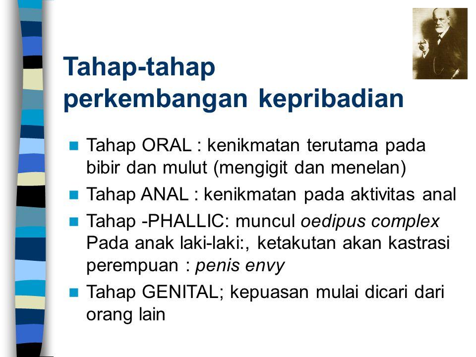 Tahap-tahap perkembangan kepribadian Tahap ORAL : kenikmatan terutama pada bibir dan mulut (mengigit dan menelan) Tahap ANAL : kenikmatan pada aktivit