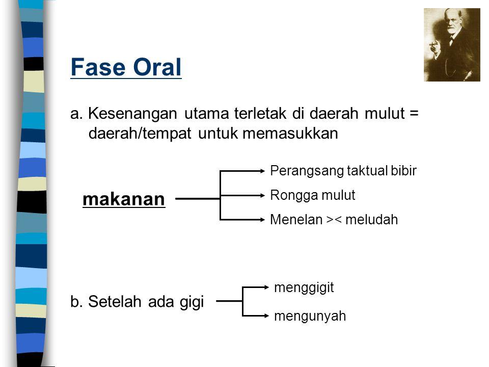 Fase Oral a. Kesenangan utama terletak di daerah mulut = daerah/tempat untuk memasukkan Perangsang taktual bibir Rongga mulut Menelan >< meludah makan