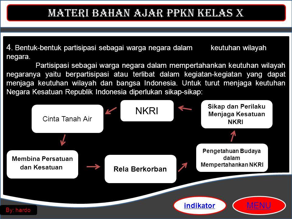 Materi Bahan Ajar PPKn Kelas X MENU By: hardo 4. Bentuk-bentuk partisipasi sebagai warga negara dalam keutuhan wilayah negara. Partisipasi sebagai war