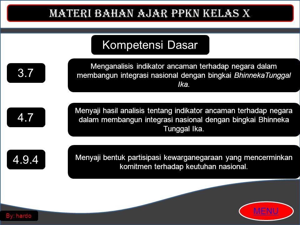 Materi Bahan Ajar PPKn Kelas X MENU By: hardo Kompetensi Dasar 3.7 4.7 4.9.4 Menganalisis indikator ancaman terhadap negara dalam membangun integrasi nasional dengan bingkai BhinnekaTunggal Ika.