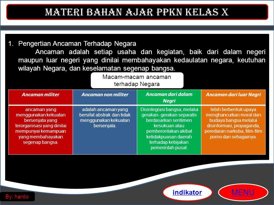 Materi Bahan Ajar PPKn Kelas X MENU By: hardo 1.Pengertian Ancaman Terhadap Negara Ancaman adalah setiap usaha dan kegiatan, baik dari dalam negeri ma