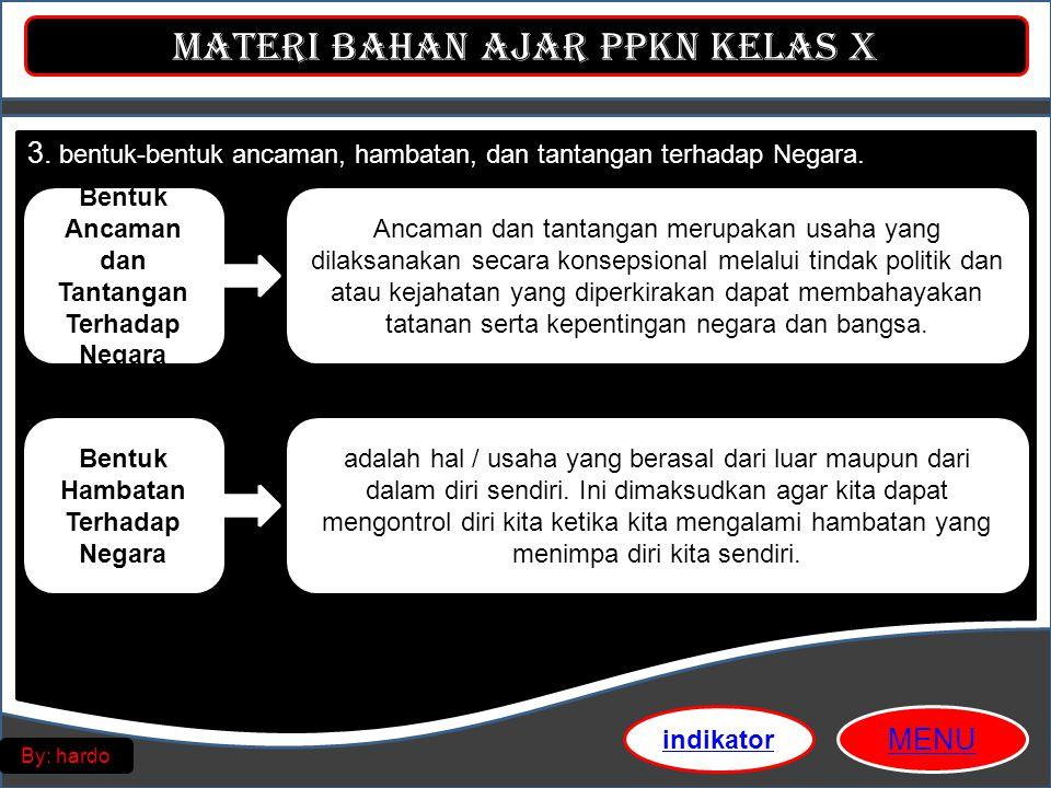 Materi Bahan Ajar PPKn Kelas X MENU By: hardo 3.