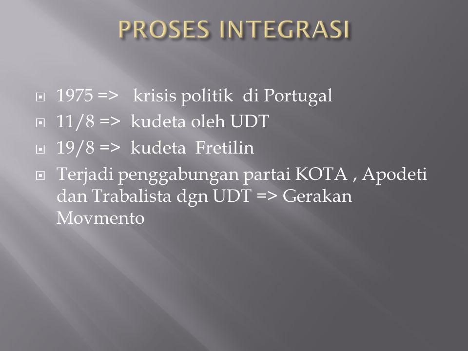  1975 => krisis politik di Portugal  11/8 => kudeta oleh UDT  19/8 => kudeta Fretilin  Terjadi penggabungan partai KOTA, Apodeti dan Trabalista dgn UDT => Gerakan Movmento