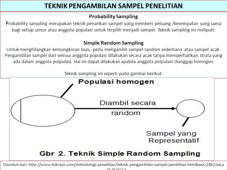 TEKNIK PENGAMBILAN SAMPEL PENELITIAN Diunduh dari: http://www.4skripsi.com/metodologi-penelitian/teknik-pengambilan-sampel-penelitian.html#axzz24b2zia