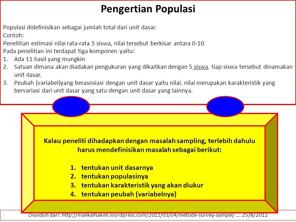 Diunduh dari: http://malikalhakim.wordpress.com/2011/03/04/metode-survey-sampel/ …. 25/8/2012 Pengertian Populasi Populasi didefinisikan sebagai jumla