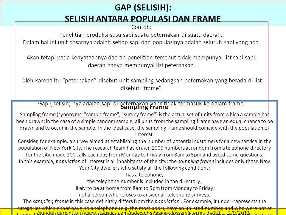 GAP (SELISIH): SELISIH ANTARA POPULASI DAN FRAME Diunduh dari: http://www.statistics.com/index.php?page=glossary&term_id=851 …. 2/9/2012 Contoh: Penel
