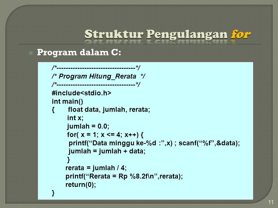  Program dalam C: 11 /*----------------------------------*/ /* Program Hitung_Rerata */ /*----------------------------------*/ #include int main() { float data, jumlah, rerata; int x; jumlah = 0.0; for( x = 1; x <= 4; x++) { printf( Data minggu ke-%d : ,x) ; scanf( %f ,&data); jumlah = jumlah + data; } rerata = jumlah / 4; printf( Rerata = Rp %8.2f\n ,rerata); return(0); }
